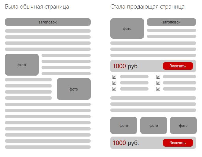 Как сделать вторую страницу сайта