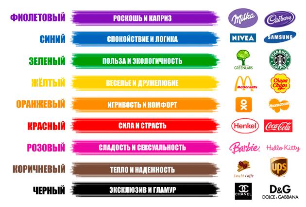 В психологии что обозначают цвета